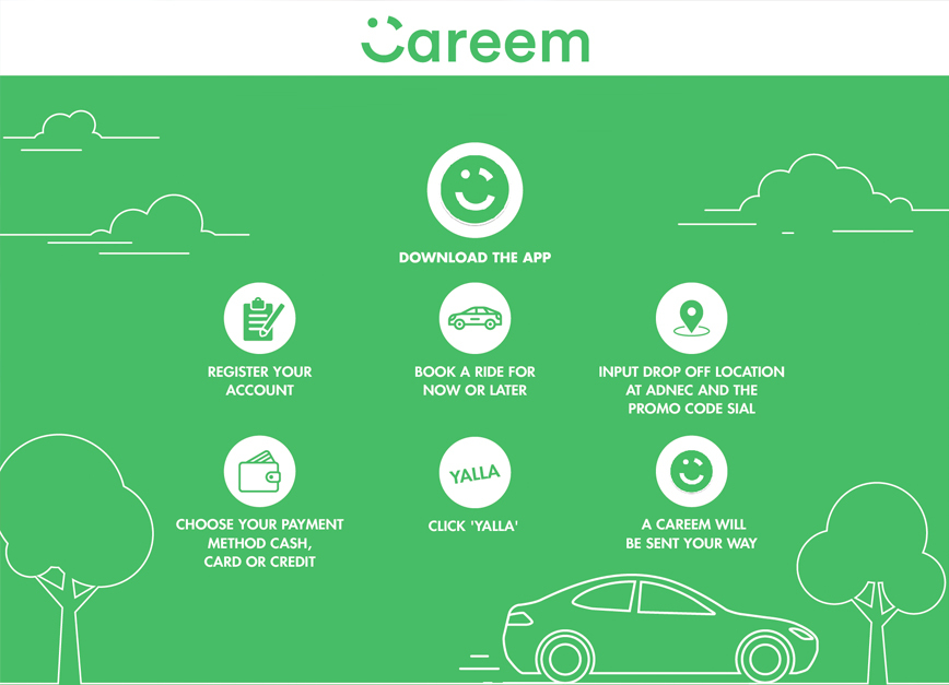 How To Create A Taxi Booking App Like Uber or Careem? • Appy Pie