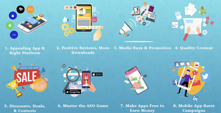 Create a Survey App Free, Make your own Quiz App for Android